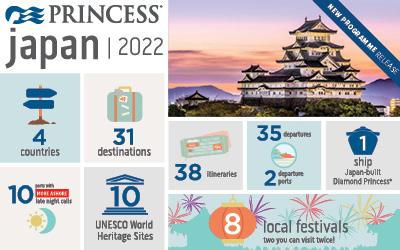 Princess - NEW Japan 2022