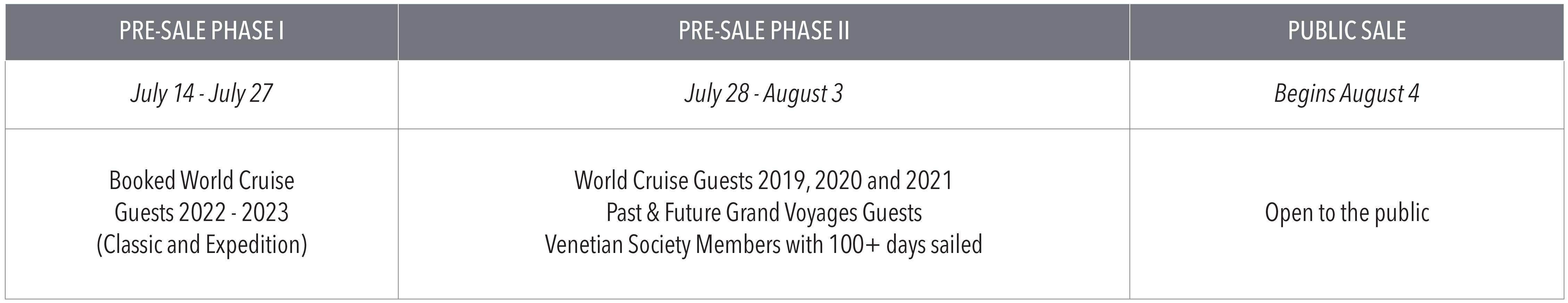 World Cruise 2024