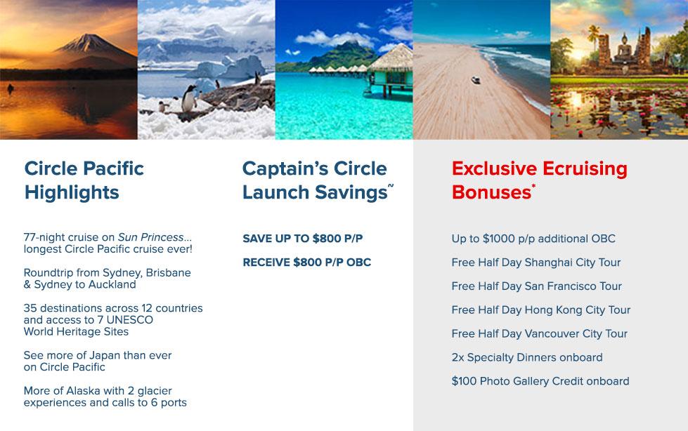 2020 Circle Pacific Highlights